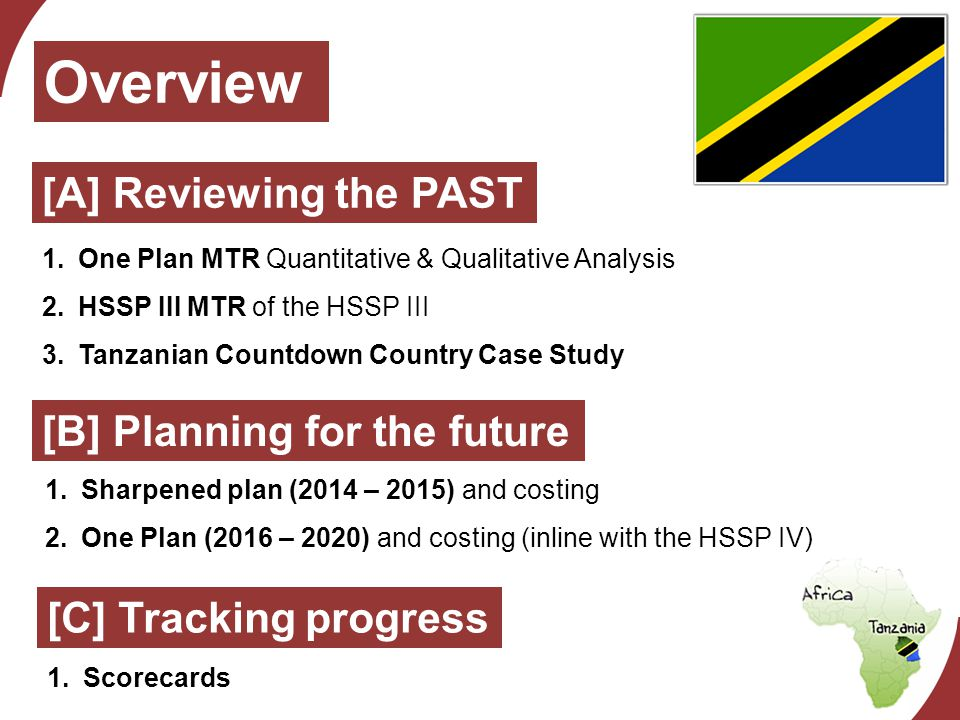 Evaluation Framework for Countdown Country Case Study