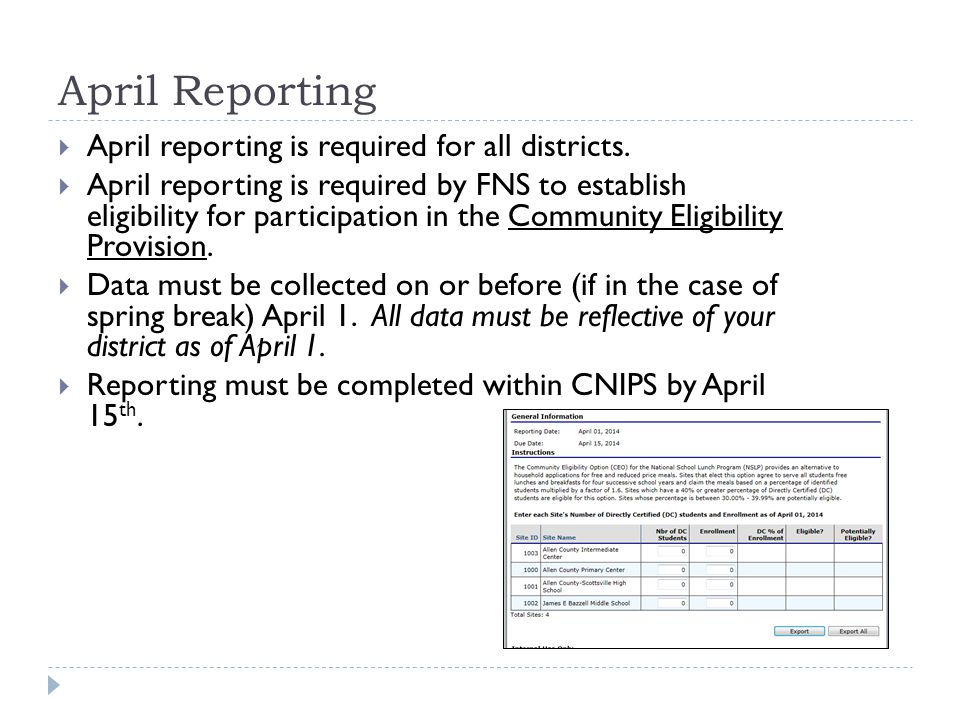 April Reporting  April reporting is required for all districts.