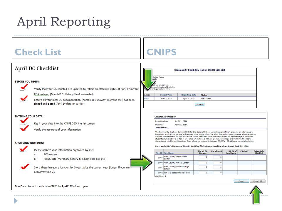 April Reporting Check ListCNIPS
