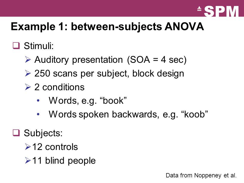 " Stimuli:  Auditory presentation (SOA = 4 sec)  250 scans per subject, block design  2 conditions Words, e.g. ""book"" Words spoken backwards, e.g."