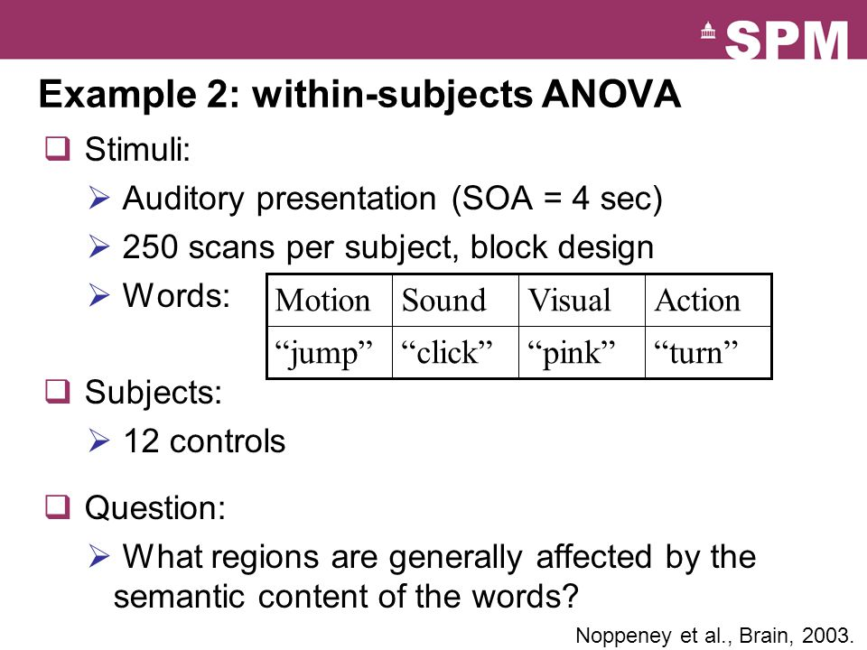 Example 2: within-subjects ANOVA  Stimuli:  Auditory presentation (SOA = 4 sec)  250 scans per subject, block design  Words:  Subjects:  12 cont
