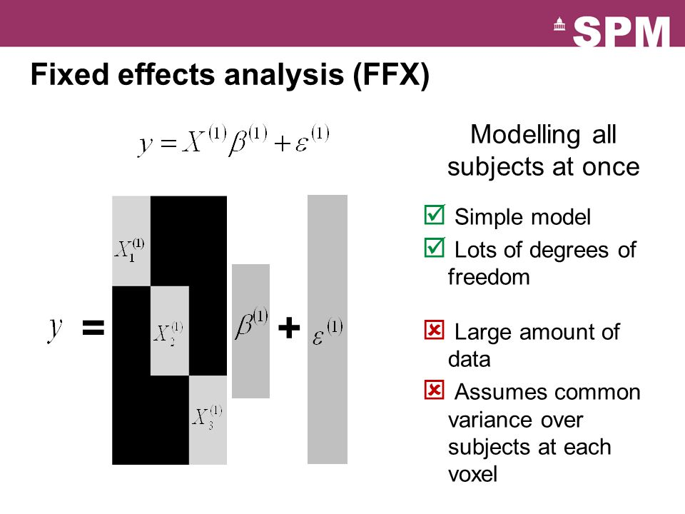 Fixed effects analysis (FFX) =+ Modelling all subjects at once  Simple model  Lots of degrees of freedom  Large amount of data  Assumes common var