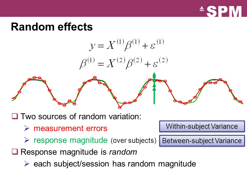  Two sources of random variation:  measurement errors  response magnitude (over subjects)  Response magnitude is random  each subject/session has random magnitude  but population mean magnitude is fixed.