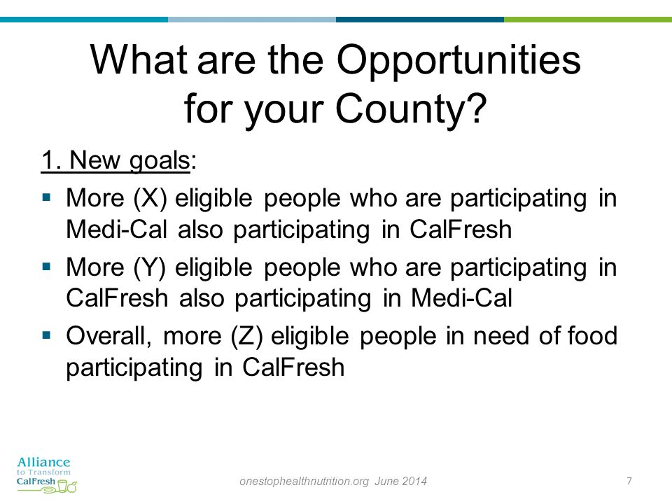What are the Opportunities for your County.1.