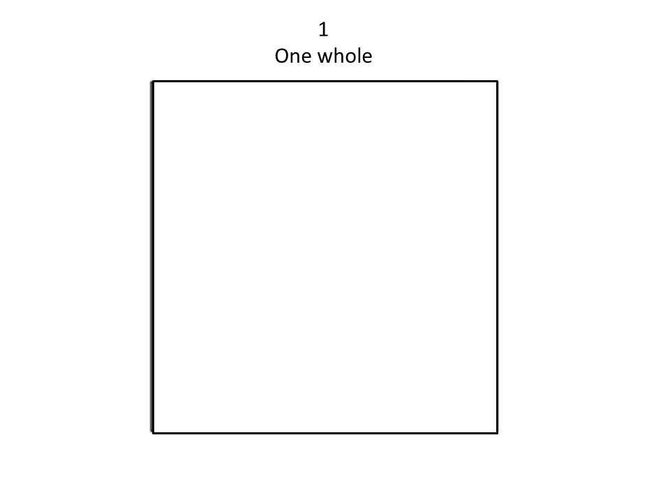 Thousandths grid: 0.625 Six hundred twenty-five thousandths Why? I ……. This represents…..