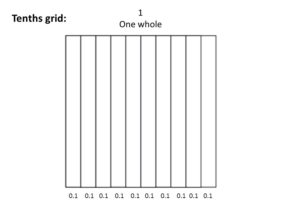 1 One whole Hundredths grid: 0.01