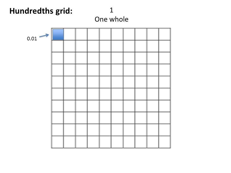 Thousandths grid: 1 One whole 0.001