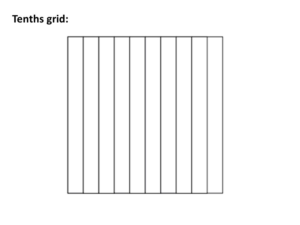 0.7 Seven tenths Tenths grid: Why.I colored in _____________________ in a ______________grid.