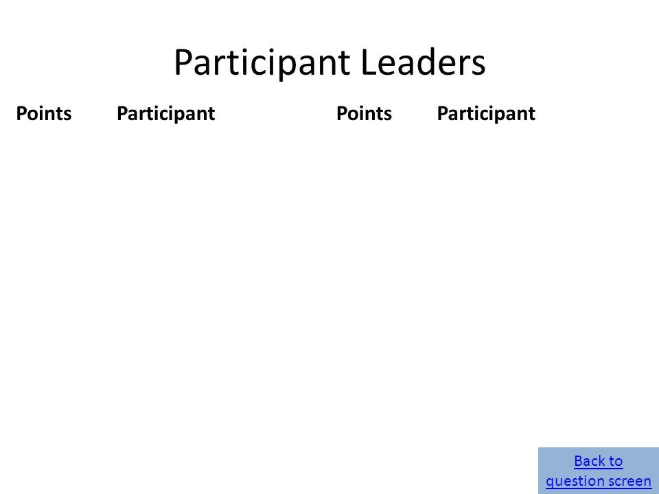Participant Leaders PointsParticipantPointsParticipant Back to question screen
