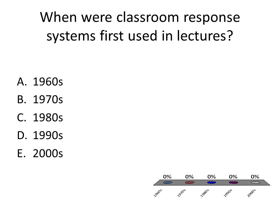 When were classroom response systems first used in lectures? A.1960s B.1970s C.1980s D.1990s E.2000s