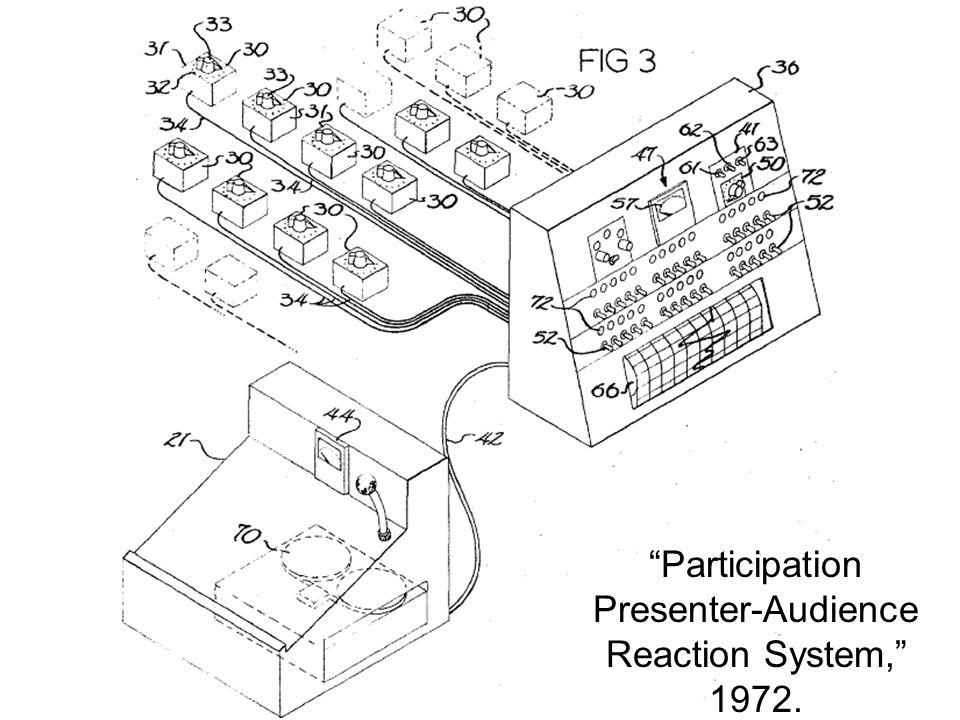 """Participation Presenter-Audience Reaction System,"" 1972."