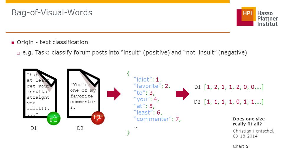 """■ Origin - text classification □ e.g. Task: classify forum posts into """"insult"""" (positive) and """"not insult"""" (negative) Bag-of-Visual-Words Christian He"""
