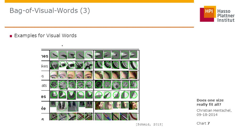 ■ Examples for Visual Words Bag-of-Visual-Words (3) Christian Hentschel, 09-18-2014 Does one size really fit all.