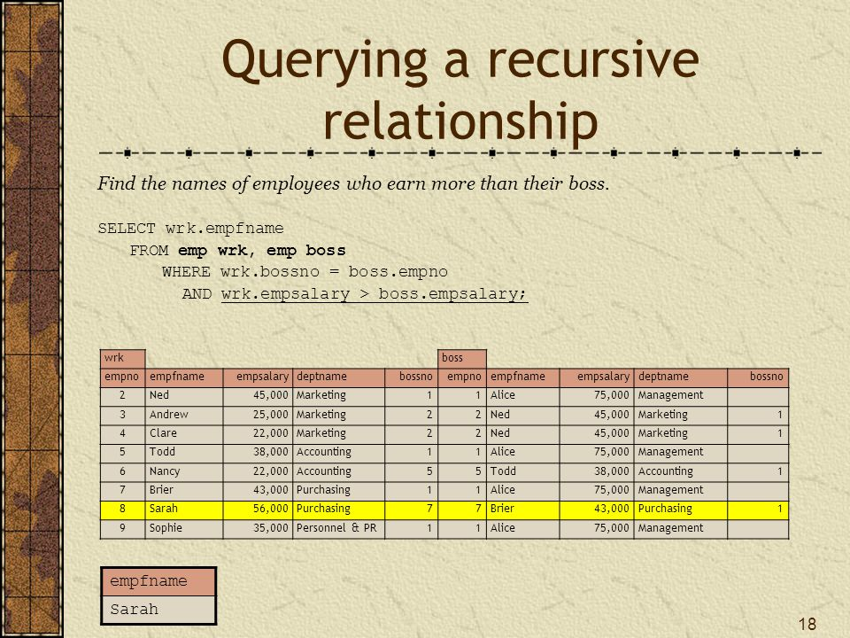 18 Querying a recursive relationship Find the names of employees who earn more than their boss. SELECT wrk.empfname FROM emp wrk, emp boss WHERE wrk.b
