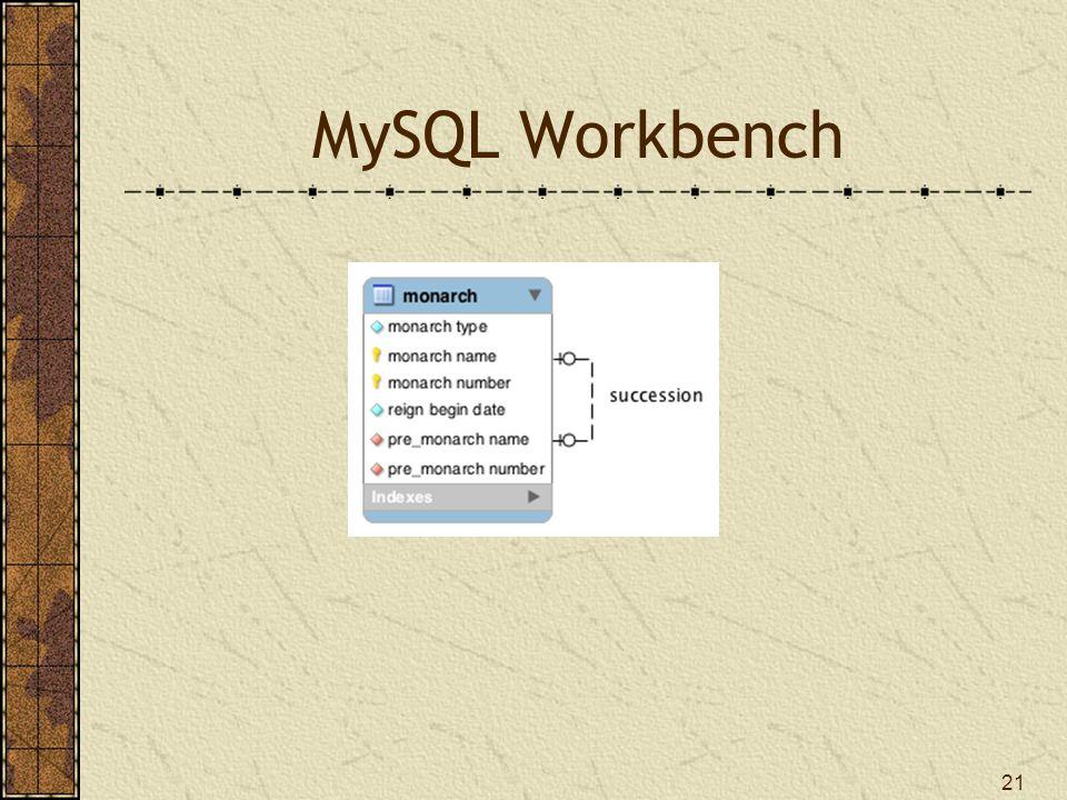 21 MySQL Workbench