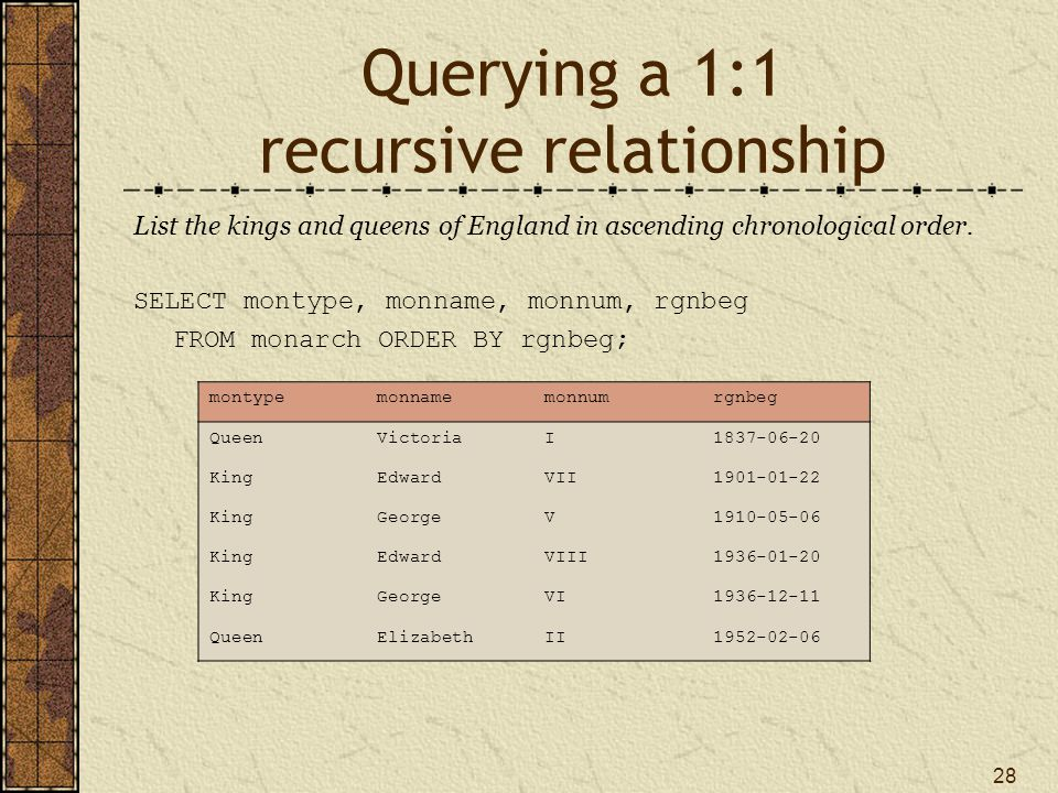 28 Querying a 1:1 recursive relationship List the kings and queens of England in ascending chronological order.