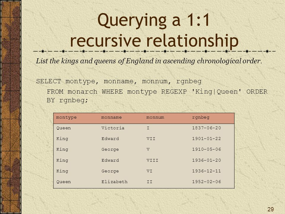 29 Querying a 1:1 recursive relationship List the kings and queens of England in ascending chronological order.