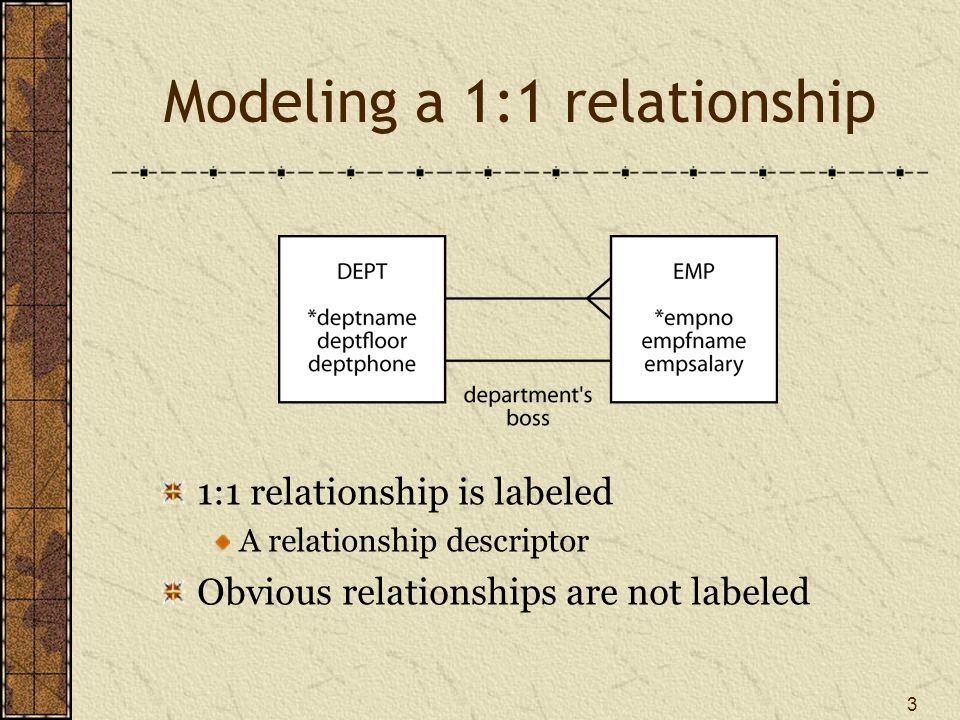 3 Modeling a 1:1 relationship 1:1 relationship is labeled A relationship descriptor Obvious relationships are not labeled