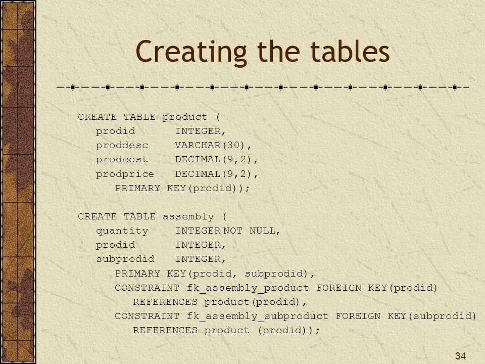 34 Creating the tables CREATE TABLE product ( prodidINTEGER, proddescVARCHAR(30), prodcostDECIMAL(9,2), prodpriceDECIMAL(9,2), PRIMARY KEY(prodid)); CREATE TABLE assembly ( quantityINTEGERNOT NULL, prodidINTEGER, subprodidINTEGER, PRIMARY KEY(prodid, subprodid), CONSTRAINT fk_assembly_product FOREIGN KEY(prodid) REFERENCES product(prodid), CONSTRAINT fk_assembly_subproduct FOREIGN KEY(subprodid) REFERENCES product (prodid));