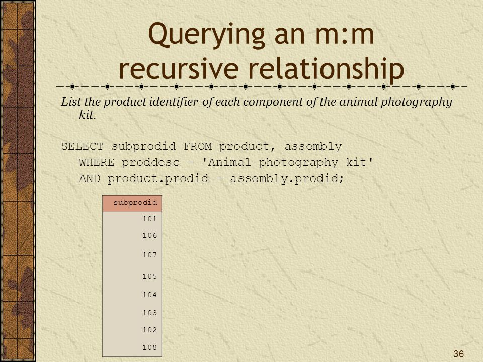 36 Querying an m:m recursive relationship List the product identifier of each component of the animal photography kit.