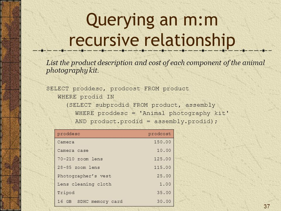 37 Querying an m:m recursive relationship List the product description and cost of each component of the animal photography kit.