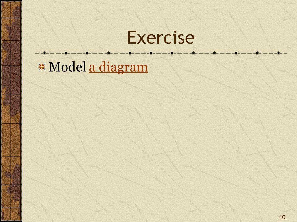 Exercise Model a diagrama diagram 40