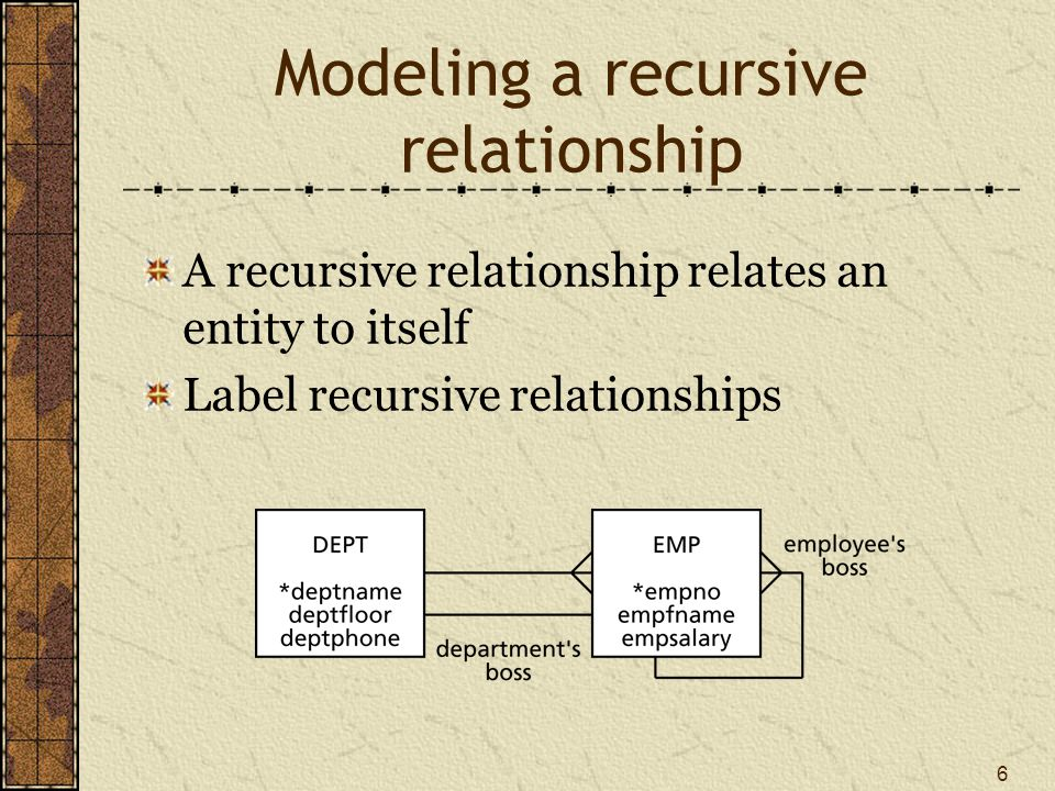 6 Modeling a recursive relationship A recursive relationship relates an entity to itself Label recursive relationships