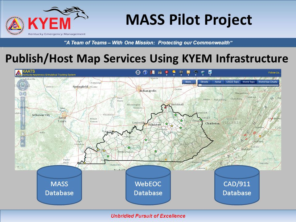 MASS Pilot Project Unbridled Pursuit of Excellence A Team of Teams – With One Mission: Protecting our Commonwealth Publish/Host Map Services Using KYEM Infrastructure MASS Database WebEOC Database CAD/911 Database