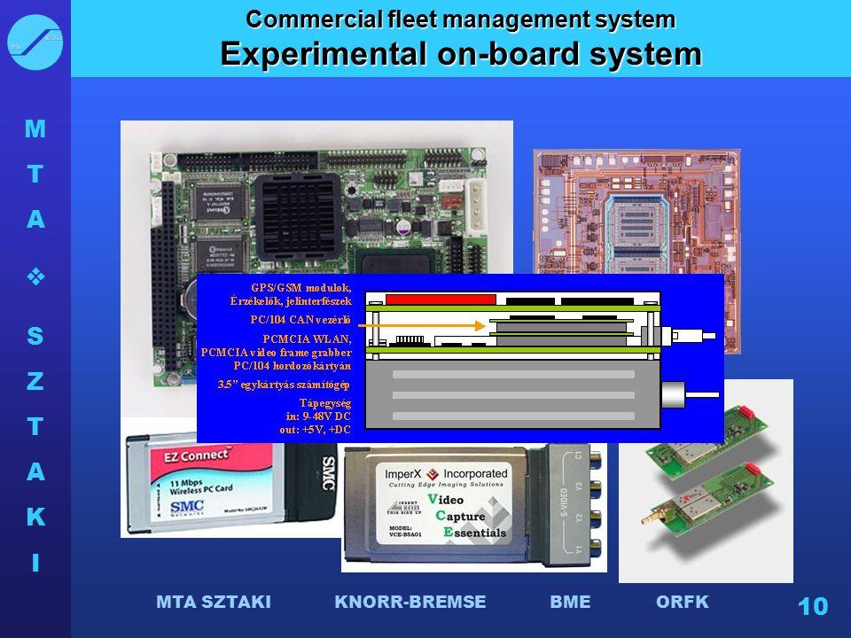 MTASZTAKIMTASZTAKI MTA SZTAKI KNORR-BREMSE BME ORFK 10 Commercial fleet management system Experimental on-board system