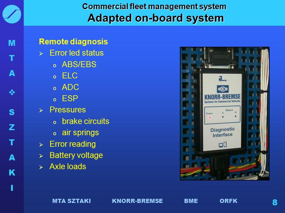 MTASZTAKIMTASZTAKI MTA SZTAKI KNORR-BREMSE BME ORFK 8 Remote diagnosis  Error led status o ABS/EBS o ELC o ADC o ESP  Pressures o brake circuits o