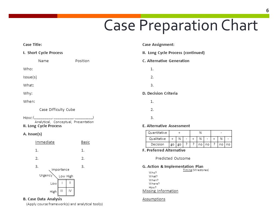 6 Case Preparation Chart Case Title:Case Assignment: I.