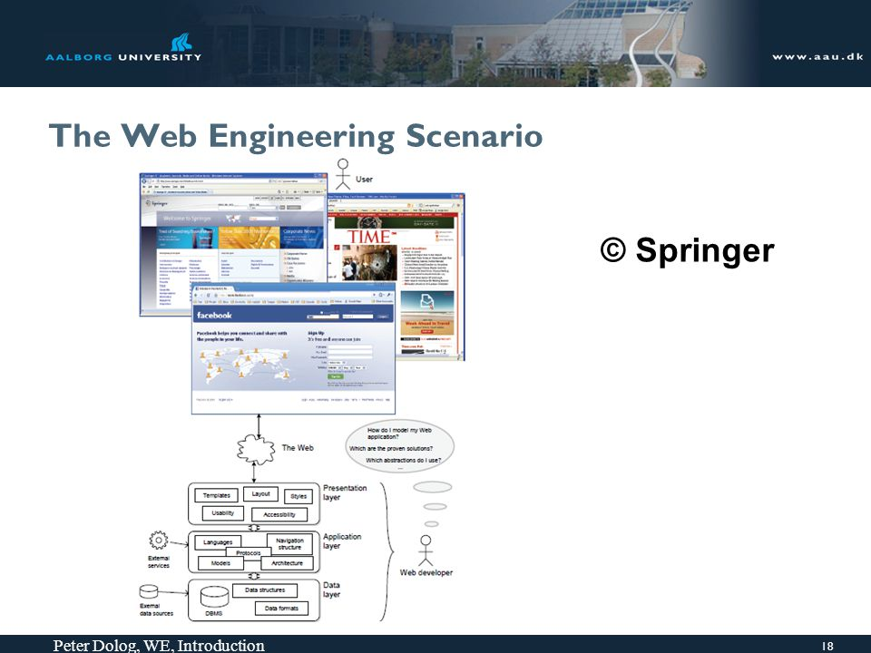The Web Engineering Scenario 18 Peter Dolog, WE, Introduction © Springer