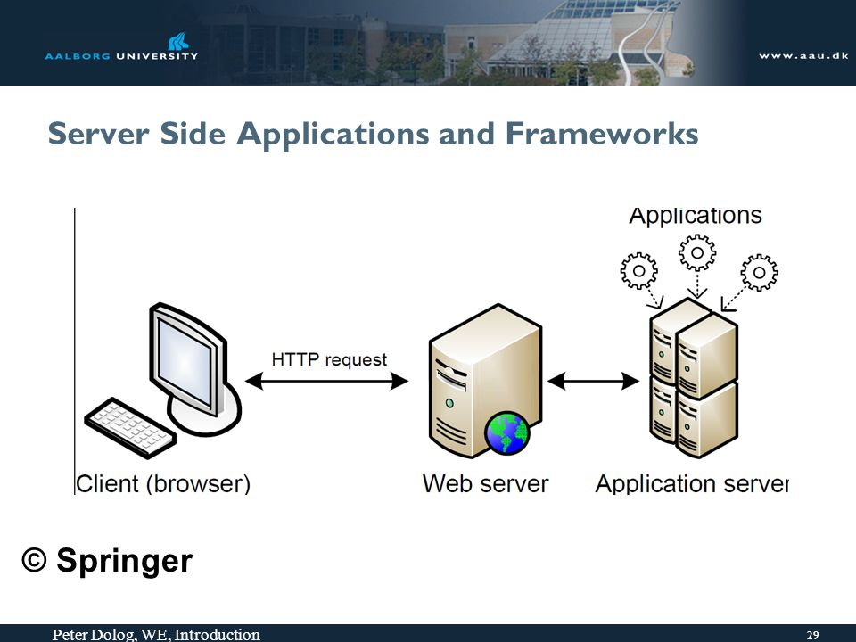 Server Side Applications and Frameworks 29 Peter Dolog, WE, Introduction © Springer