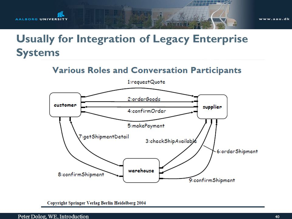 Usually for Integration of Legacy Enterprise Systems 40 Peter Dolog, WE, Introduction