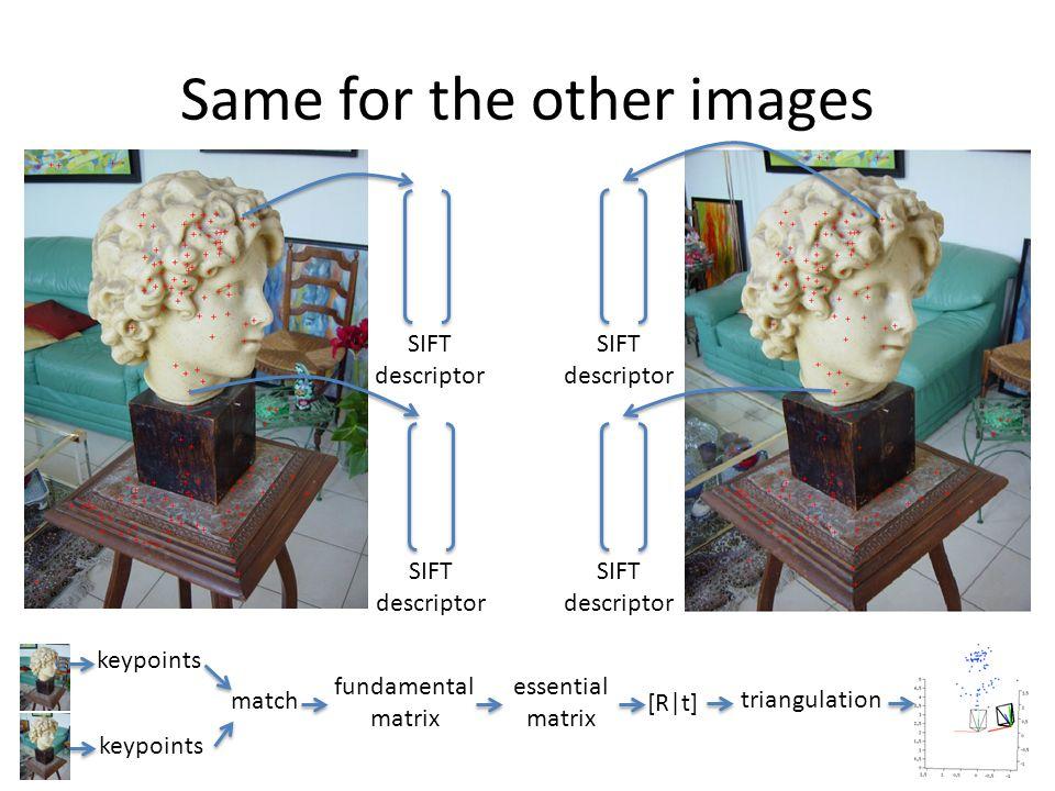 Same for the other images keypoints match fundamental matrix essential matrix [R t] triangulation SIFT descriptor SIFT descriptor SIFT descriptor SIFT