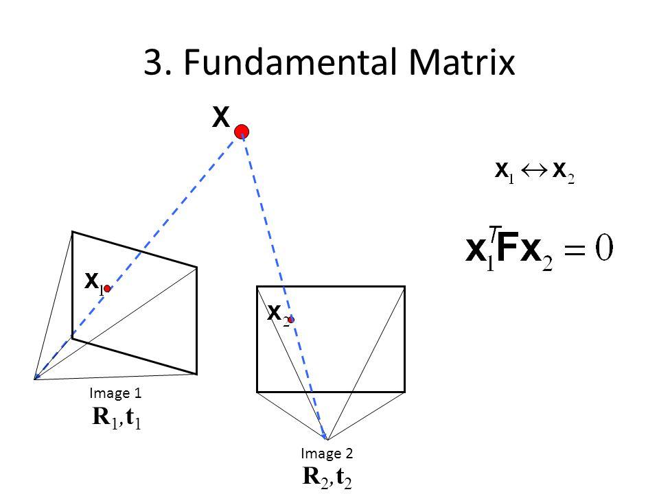 Image 1 Image 2 R1,t1R1,t1 R2,t2R2,t2 3. Fundamental Matrix
