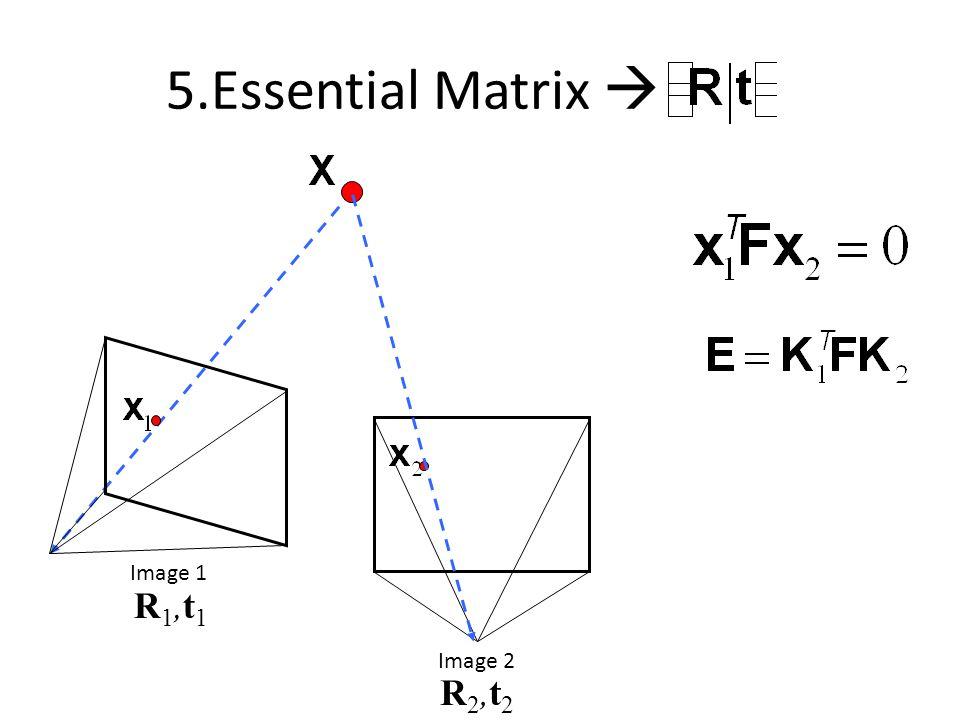 Image 1 Image 2 R1,t1R1,t1 R2,t2R2,t2 5.Essential Matrix 