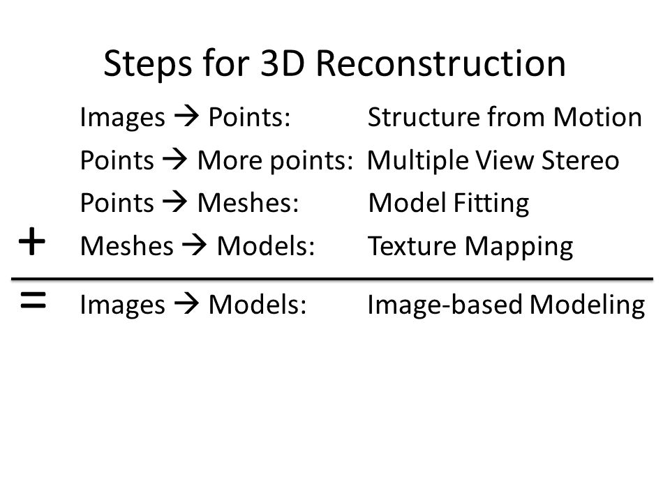 Steps for 3D Reconstruction Images  Points: Structure from Motion Points  More points: Multiple View Stereo Points  Meshes: Model Fitting Meshes 