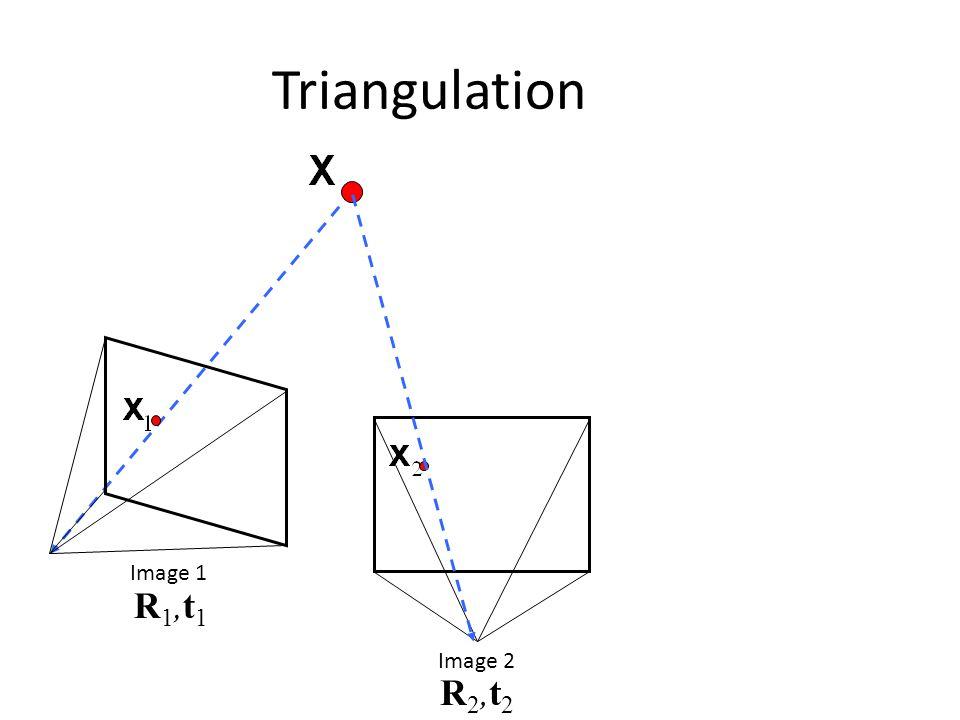 Image 1 Image 2 R1,t1R1,t1 R2,t2R2,t2 Triangulation