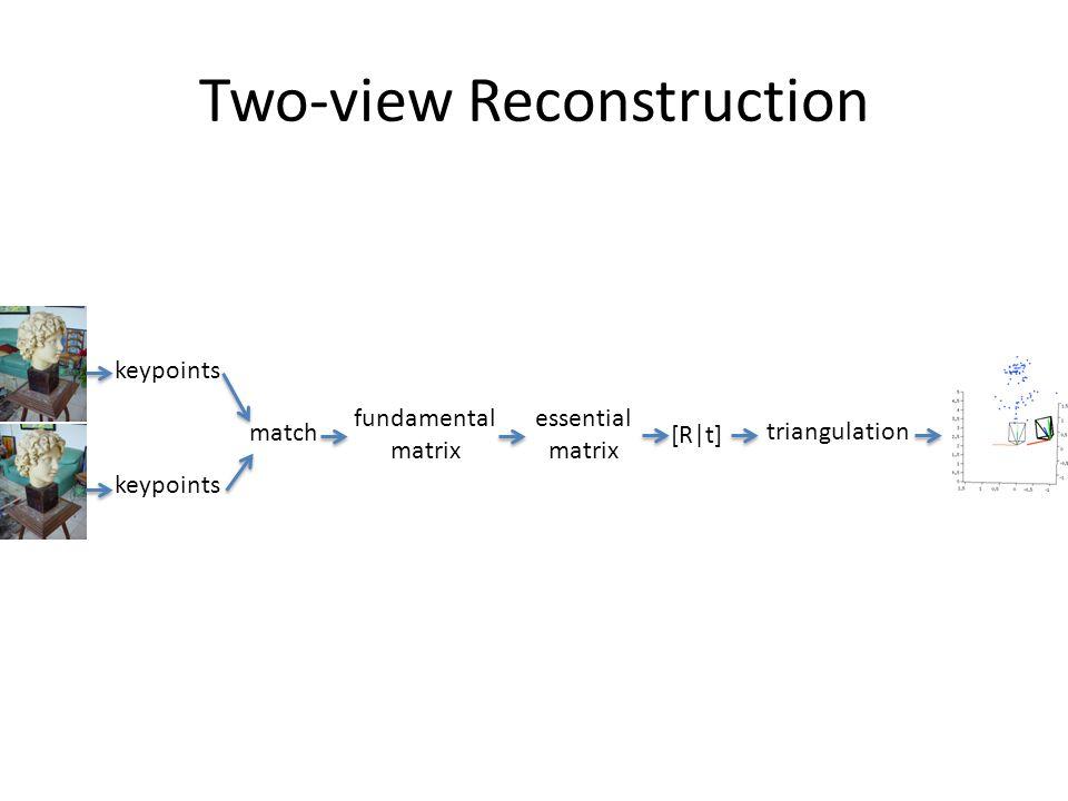 Two-view Reconstruction keypoints match fundamental matrix essential matrix [R t] triangulation