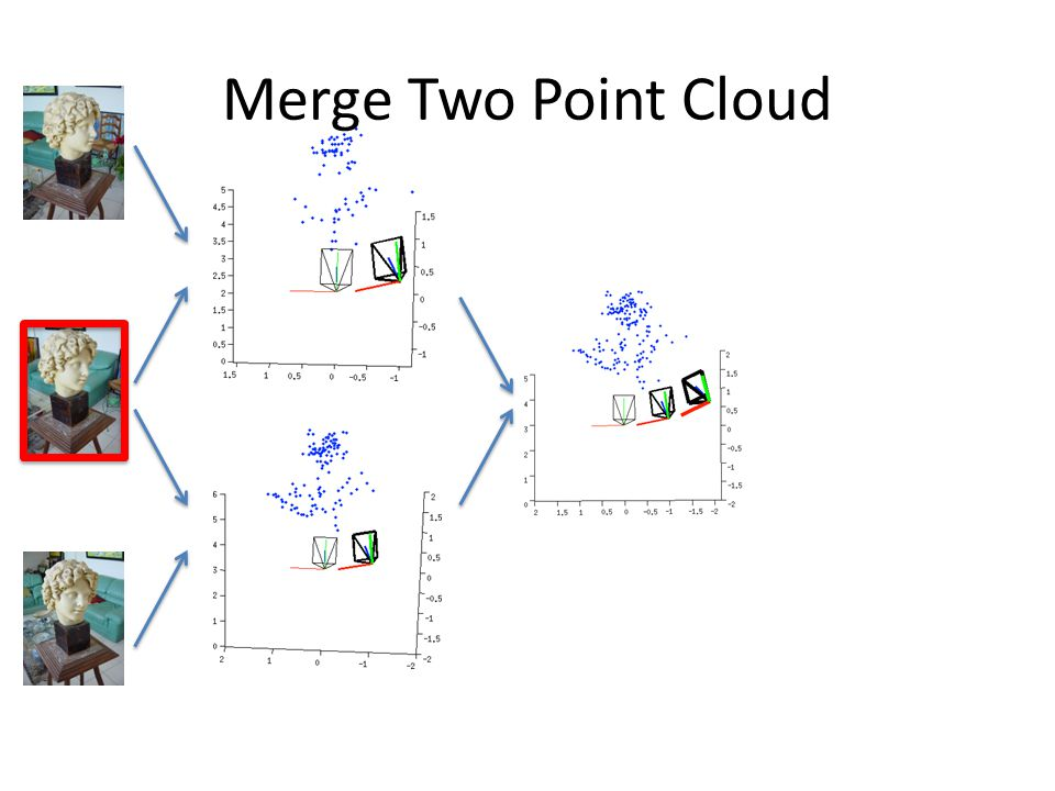 Merge Two Point Cloud