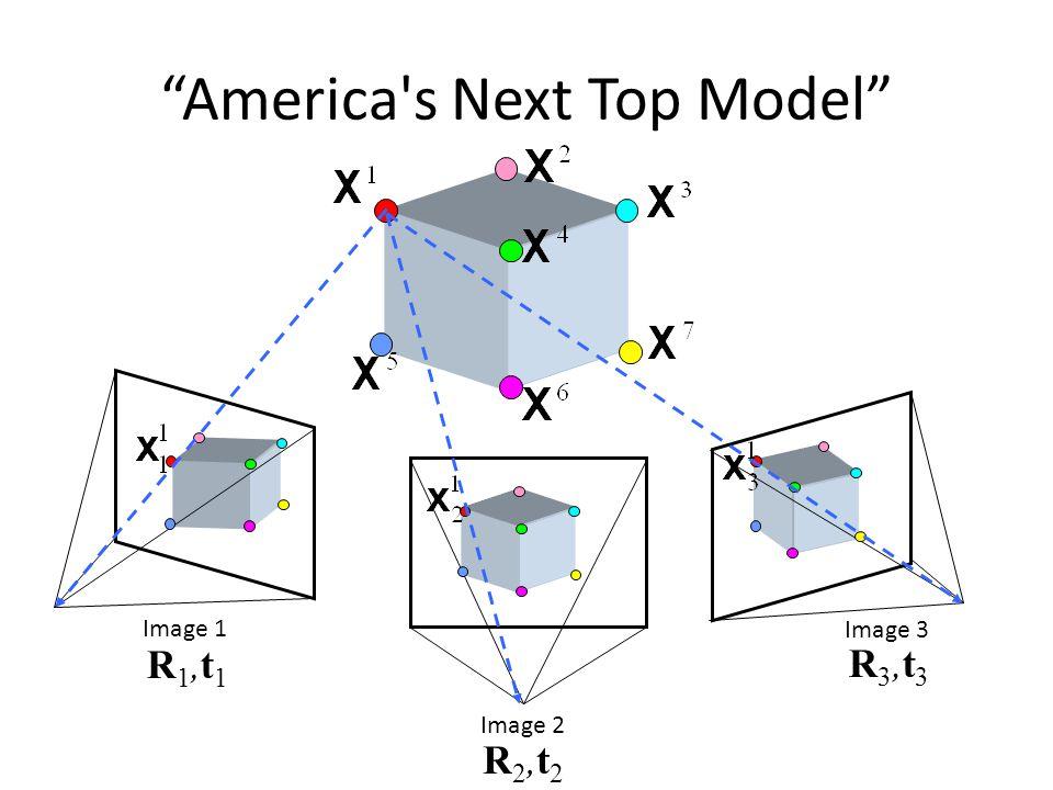 """Image 1 Image 2 Image 3 R1,t1R1,t1 R2,t2R2,t2 R3,t3R3,t3 """"America's Next Top Model"""""""