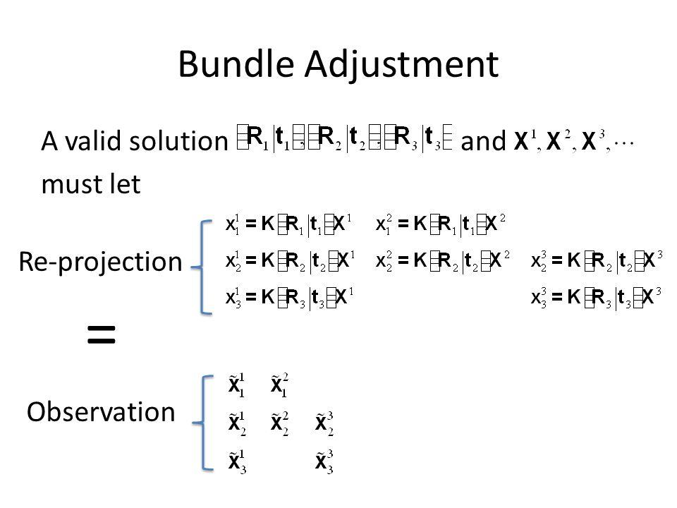 Bundle Adjustment A valid solution and must let Observation Re-projection =