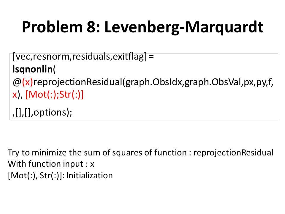 Problem 8: Levenberg-Marquardt [vec,resnorm,residuals,exitflag] = lsqnonlin( @(x)reprojectionResidual(graph.ObsIdx,graph.ObsVal,px,py,f, x), [Mot(:);S