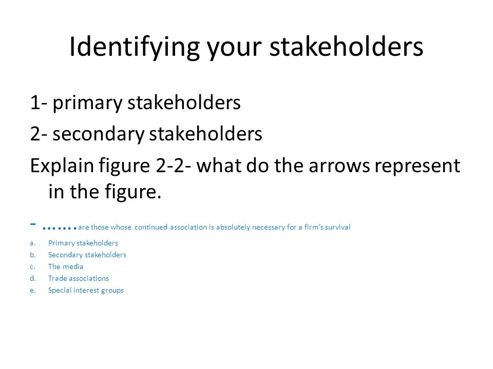 Identifying your stakeholders 1- primary stakeholders 2- secondary stakeholders Explain figure 2-2- what do the arrows represent in the figure. - …….