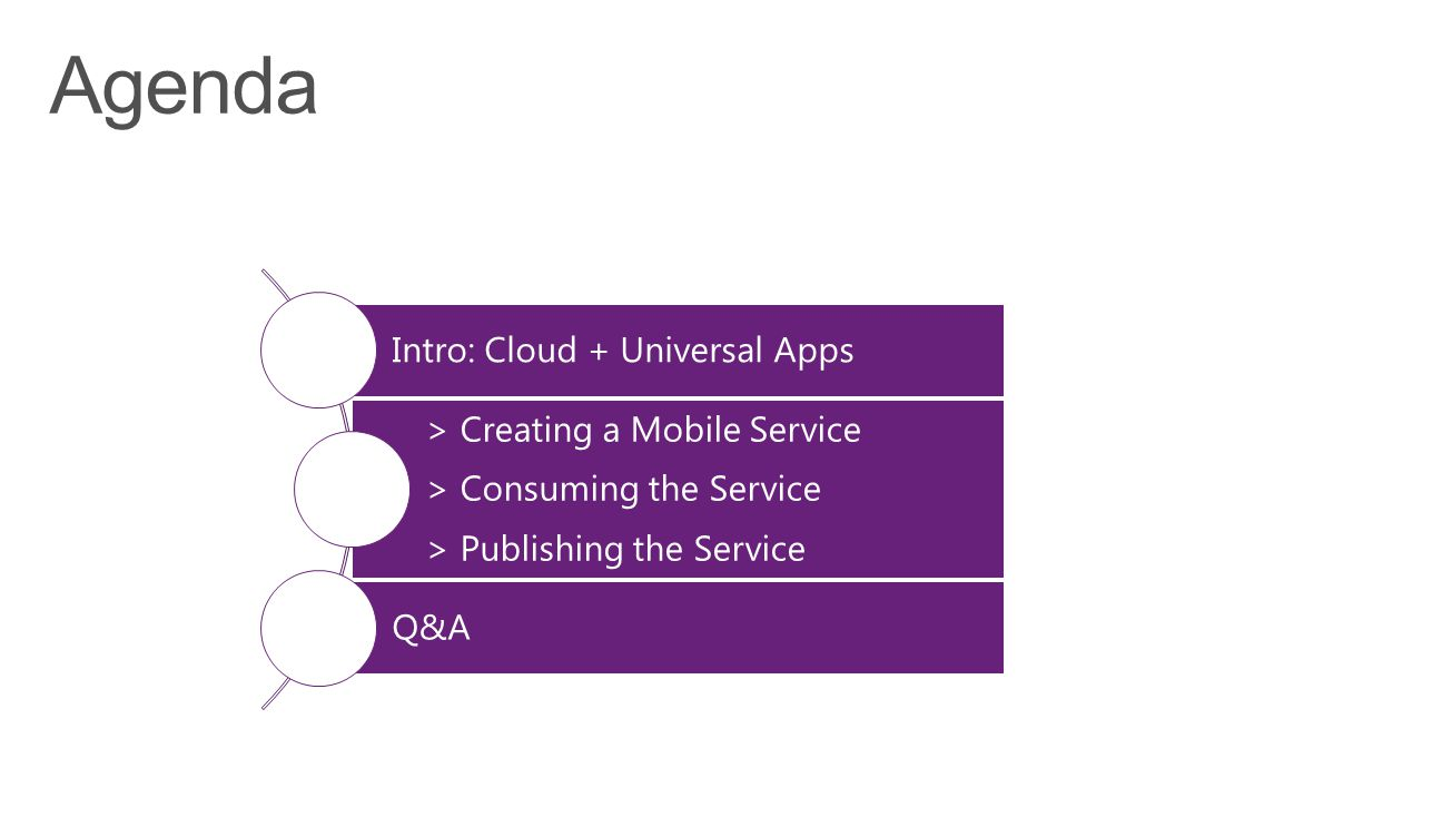 Intro: Cloud + Universal Apps > Creating a Mobile Service > Consuming the Service > Publishing the Service Q&A