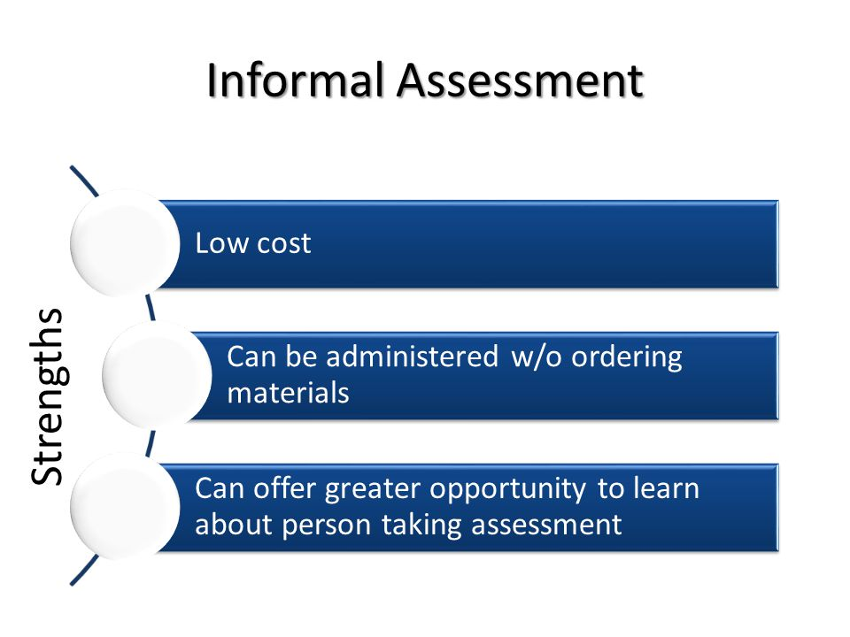 Low cost Can be administered w/o ordering materials Can offer greater opportunity to learn about person taking assessment Informal Assessment Strength