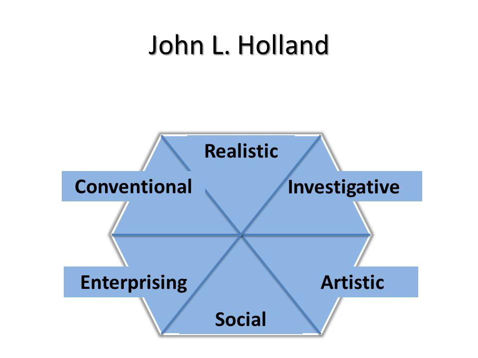 Realistic Investigative Artistic Social Enterprising Conventional