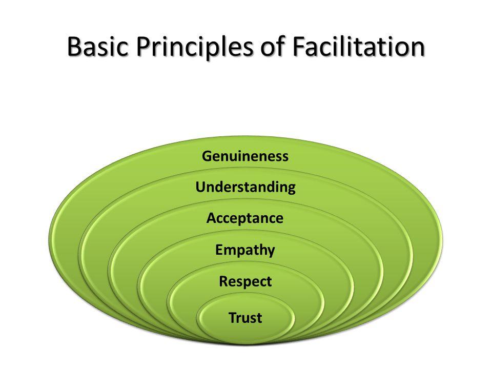 Genuineness Understanding Acceptance Empathy Respect Trust Basic Principles of Facilitation