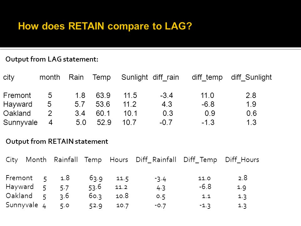 Output from LAG statement: city month Rain Temp Sunlight diff_rain diff_temp diff_Sunlight Fremont 5 1.8 63.9 11.5 -3.4 11.0 2.8 Hayward 5 5.7 53.6 11.2 4.3 -6.8 1.9 Oakland 2 3.4 60.1 10.1 0.3 0.9 0.6 Sunnyvale 4 5.0 52.9 10.7 -0.7 -1.3 1.3 Output from RETAIN statement City Month Rainfall Temp Hours Diff_ Rainfall Diff_ Temp Diff_Hours Fremont 5 1.8 63.9 11.5 -3.4 11.0 2.8 Hayward 5 5.7 53.6 11.2 4.3 -6.8 1.9 Oakland 5 3.6 60.3 10.8 0.5 1.1 1.3 Sunnyvale 4 5.0 52.9 10.7 -0.7 -1.3 1.3